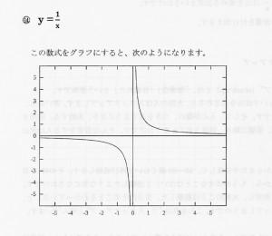 美しいy=1/xのグラフ